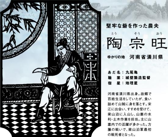 314 水滸巡礼 人物
